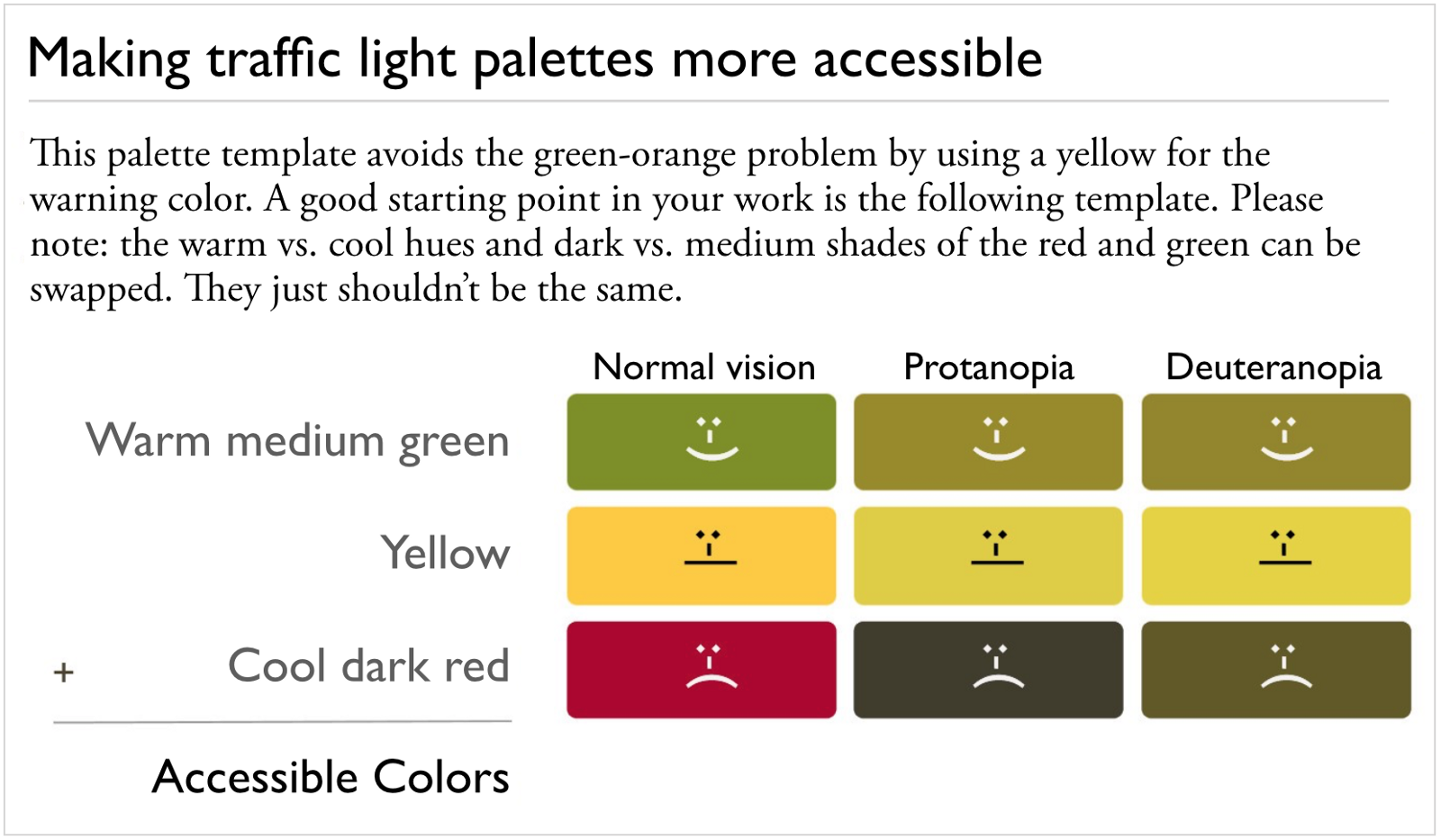 Example of an optimized set of traffic colors, with colorblind views.