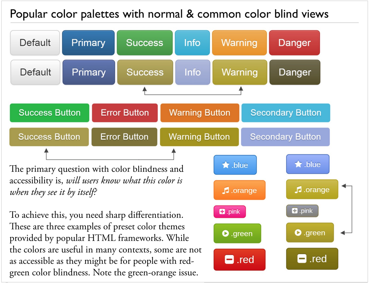 Popular present color themes that fail colorblindness accessibility