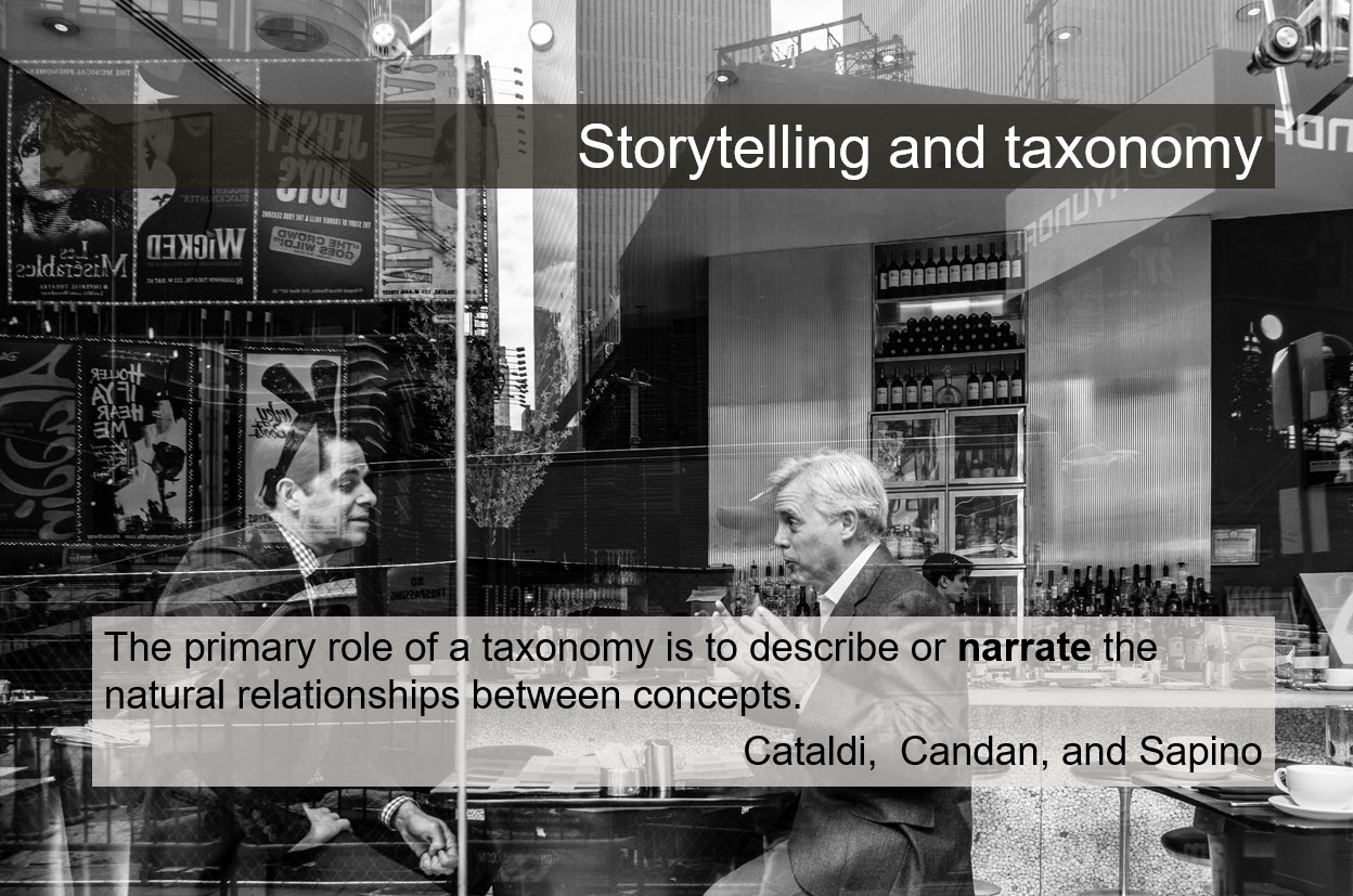 "Slide ""storytelling and taxonomy"" from UXPA Narrative Taxonomy presentation."